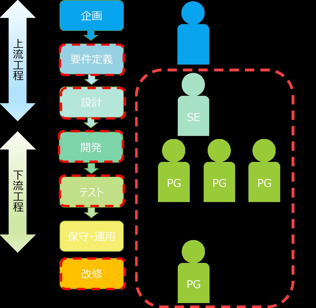 ryouiki_large2